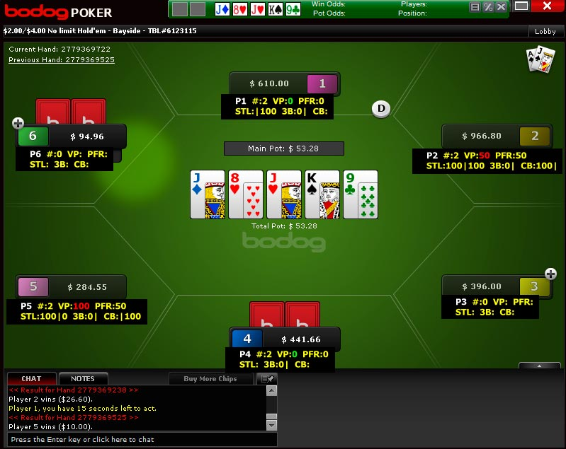 Bodog88 Poker Table