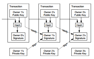 Bitcoin_Transaction_Visual