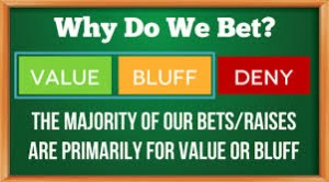 Why We Bet?