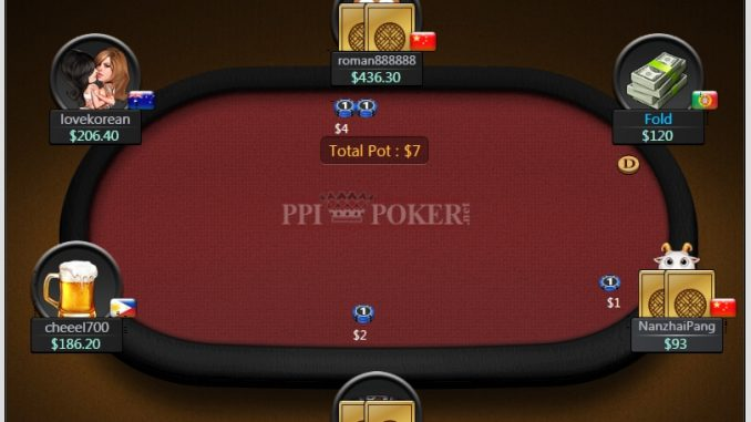 PPI Poker Table